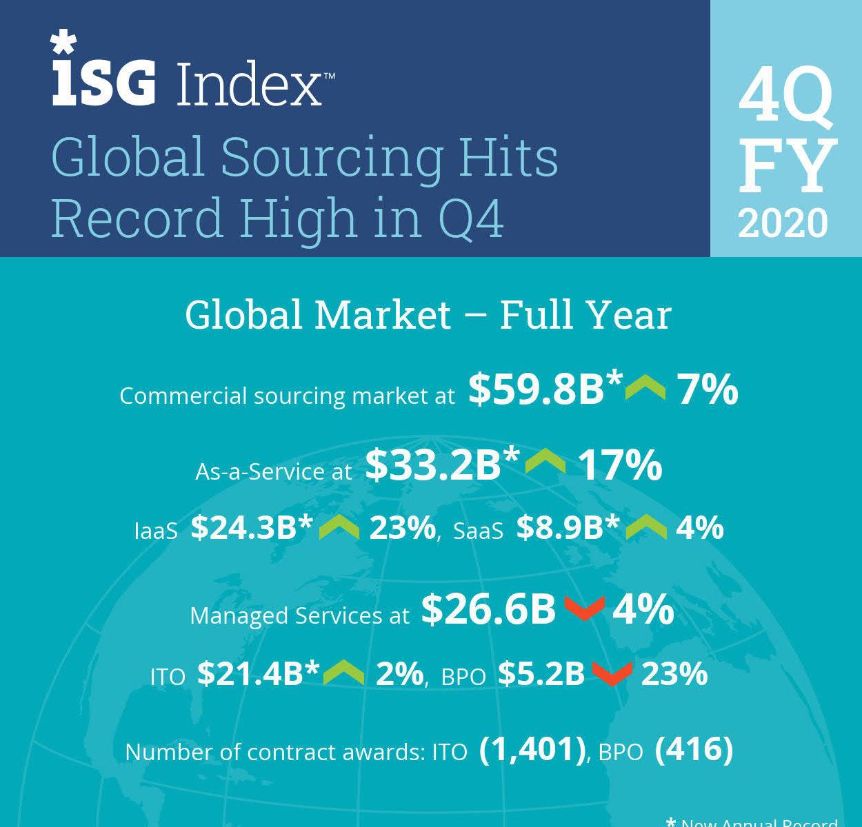 ISG Infografik